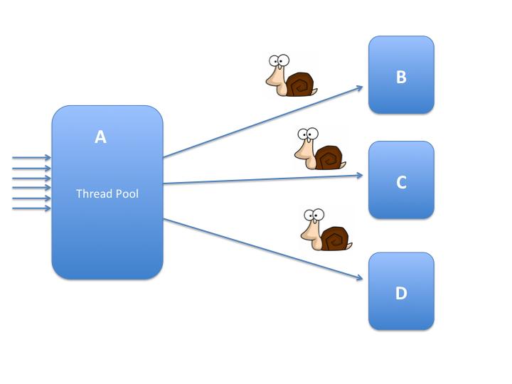 简化的微服务架构