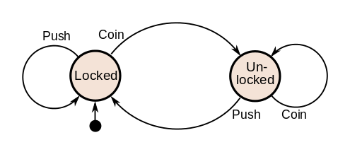 图片来源 wikipedia